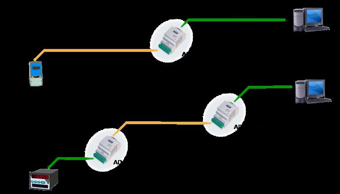 rs485 multi drop wiring cctv security cameras wiring