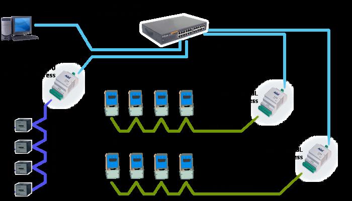13028l_sch_en Usb Over Ethernet Wiring Diagram on ethernet clip, ethernet wiring color, ethernet plug diagram, ethernet cable, ethernet switch, rs 485 db9 pinout diagram, ethernet wire, coax to ethernet diagram, 802 3 ethernet diagram, rj45 wire order diagram, ethernet transformer, ethernet b pattern, ethernet wiring sequence, ethernet 568a, ethernet circuit diagram, ethernet wiring guide, ethernet wiring t568b, ethernet pinout, ethernet wiring connection, ethernet connectors diagram,