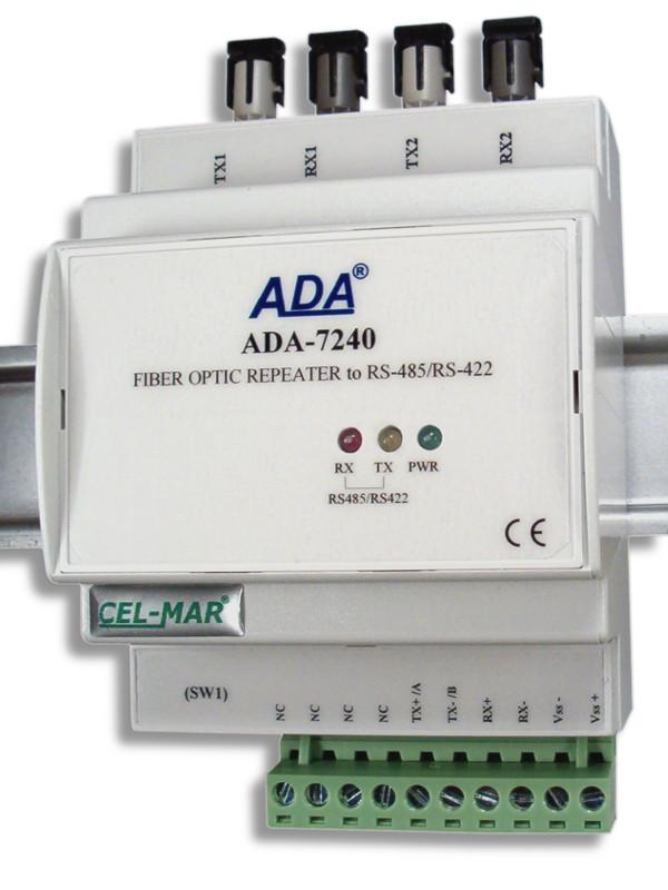 Brilliant Multimode Multidrop Fiber Optic Rs 485 Rs 422 Converter Wiring 101 Mecadwellnesstrialsorg
